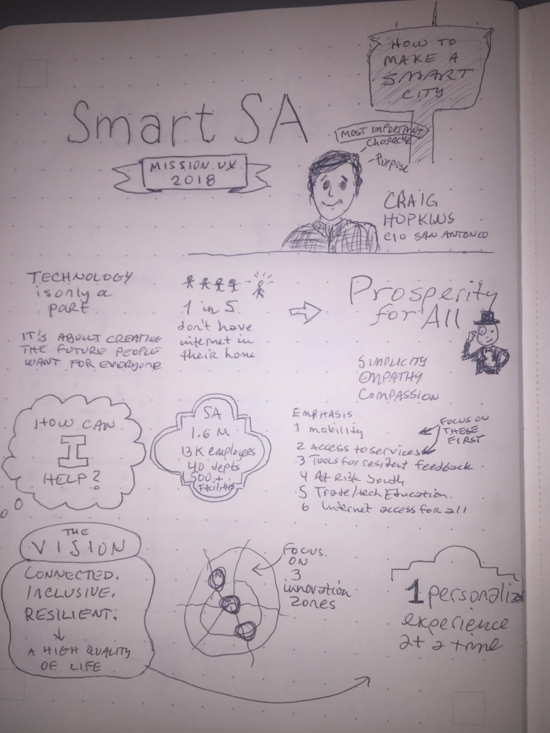 Craig-hopkins-smart-city-sa