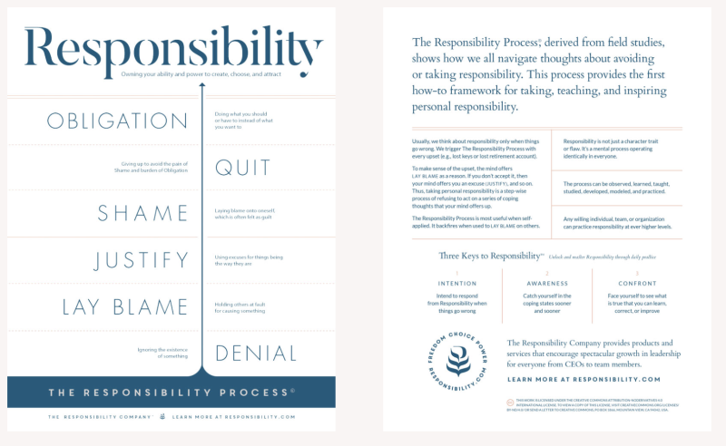 Responsibility-Process-Poster-small